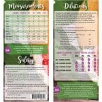 Essential Oil Dilutions, Measurements & Safety Card